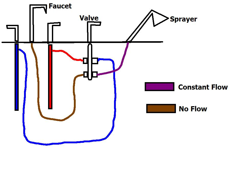 At My Wit S End With Tub S Faucet Sprayer Diverter Valve Doityourself Com Community Forums